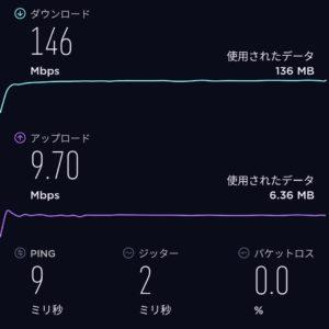 チェコの固定インターネット回線の速度