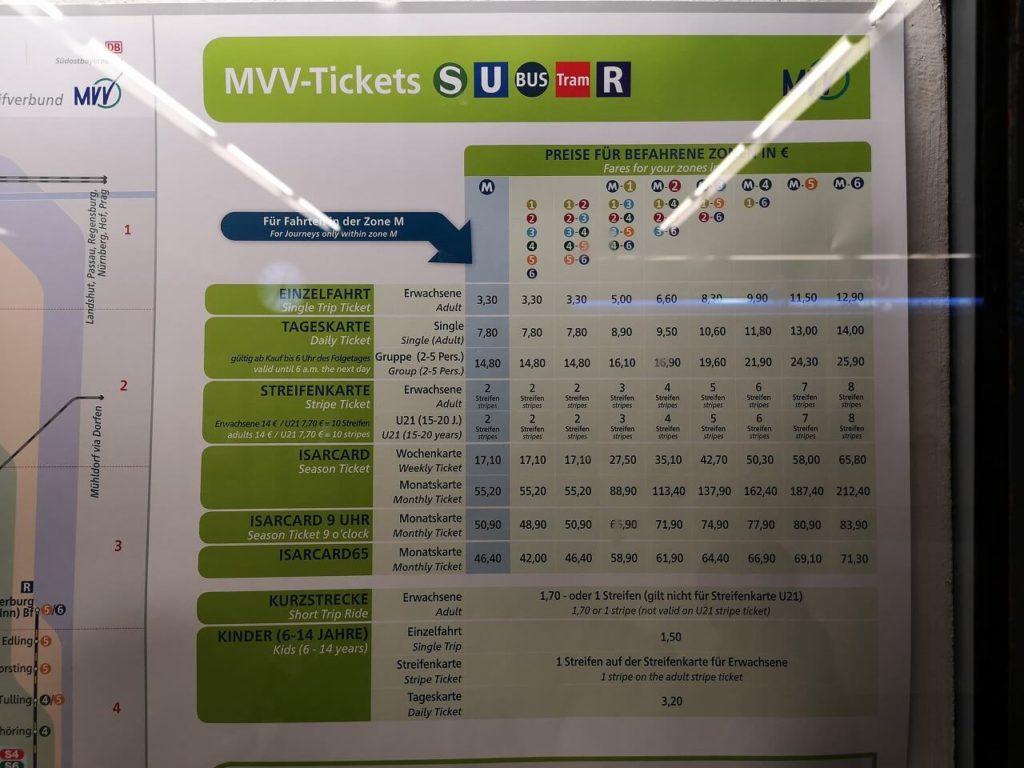 ミュンヘンの鉄道の料金表
